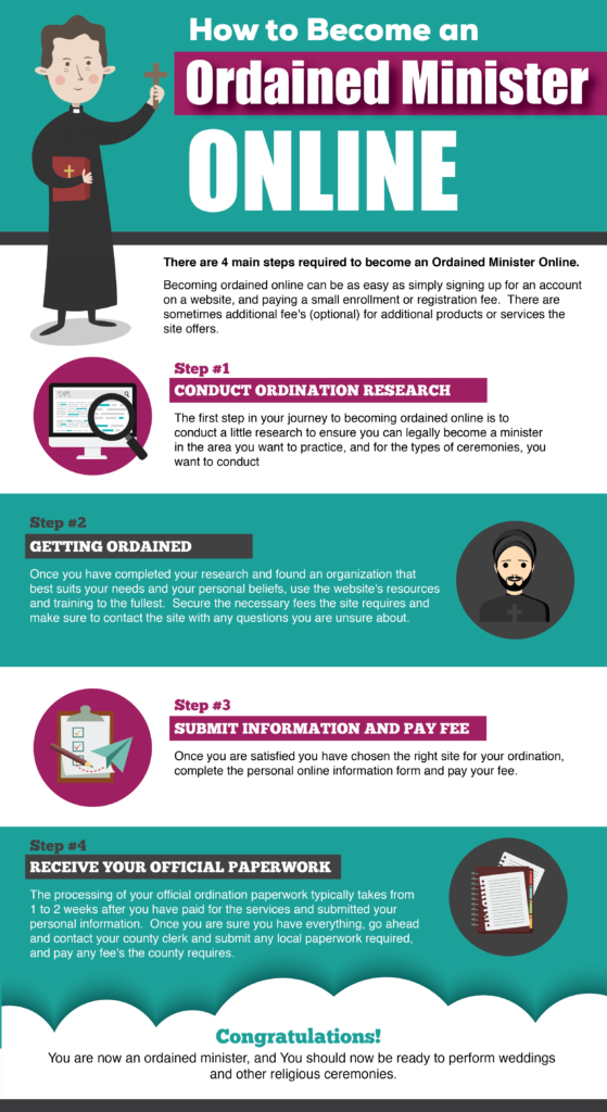 How To Become An Ordained Minister Online Infographic